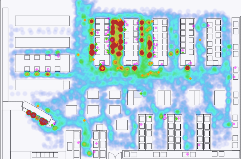 Heatmap Shopper Flow Study