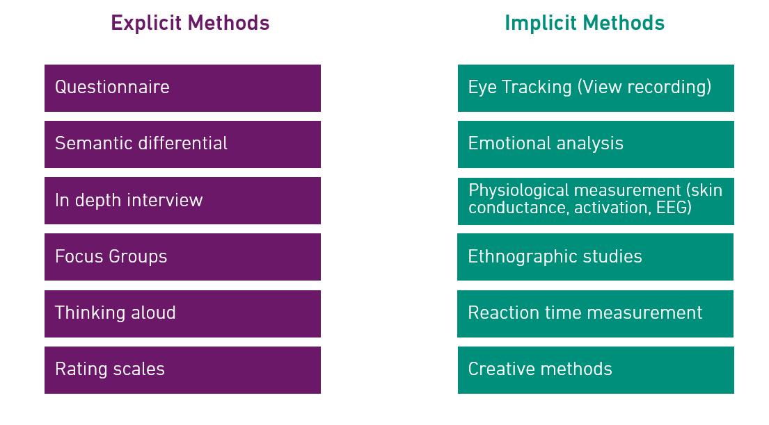 Explicit-Implicit_Methods