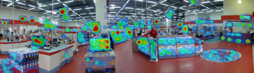 A graphic depicting eye square's research methods in a real live store involving heat maps