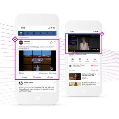 Two phones demonstrating In Context methods utilizing smartphones